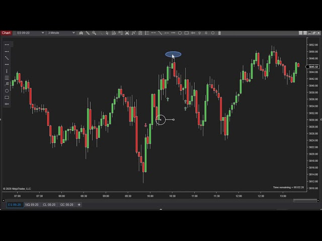 062520 -- Daily Market Review ES CL NQ - Live Futures Trading Call Room