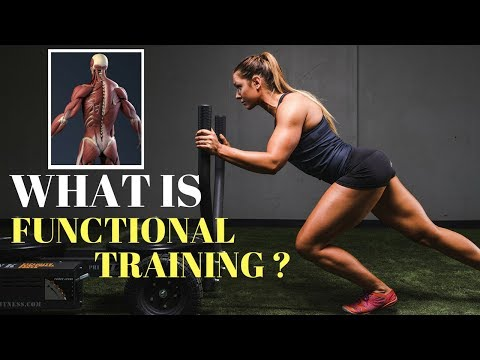What is FUNCTIONAL Training? Muscle Imbalances