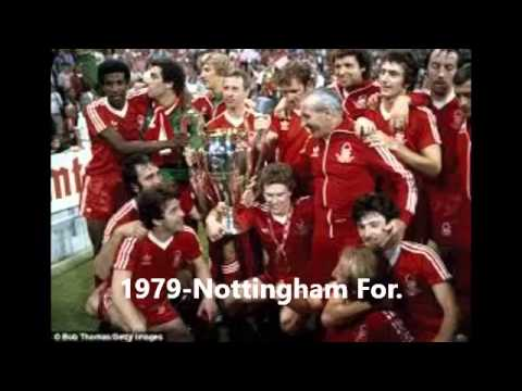 European Cup + Champions League Winners 1956-2015