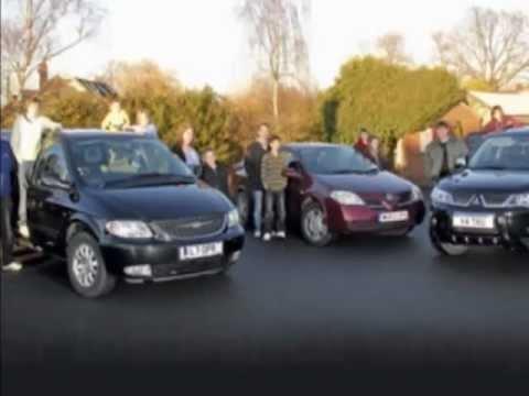 Car Insurance Groups