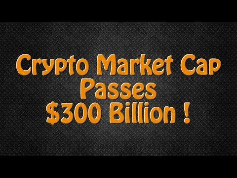 Crypto Market Cap passes $300 Billion! Bitcoin nearing $10,000!