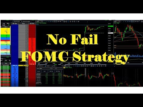 NO FAIL FOMC TRADING STRATEGY