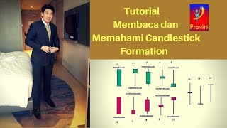 Tutorial Membaca dan Menguasai Candlestick Formation