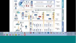 Engineering (Industry)