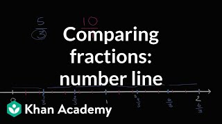 Comparing Fractions On A Number Line | Fractions | 4th Grade | Khan Academy