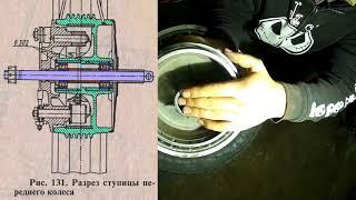 Замена подшипника колеса (ступицы) на мотоцикле ЯВА