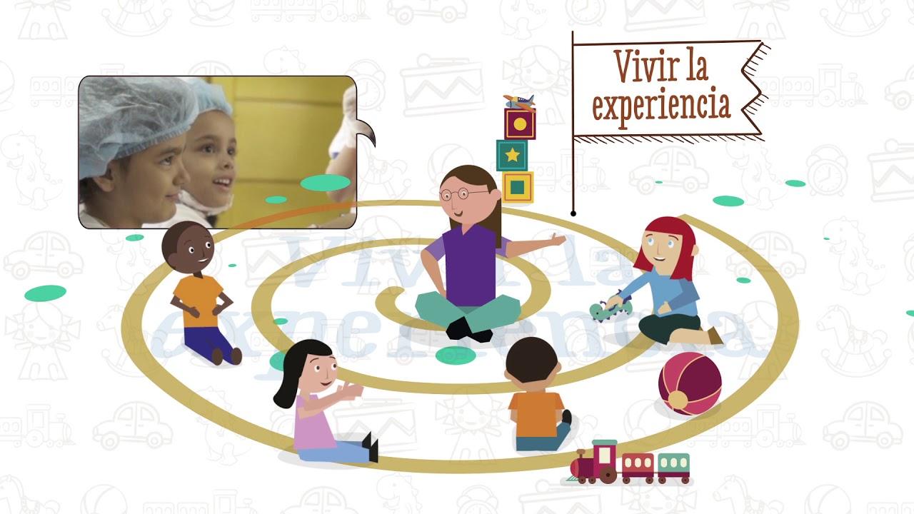 Bases Curriculares De Educación Inicial Colombia Aprende