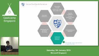 DevSecOps - GeekCampSG 2019