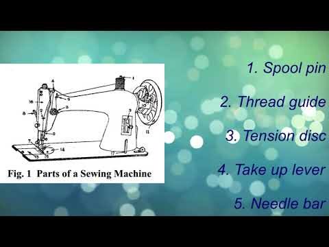 IE and Garments in Bangladesh (How an Industrial engineer work in garments factory)
