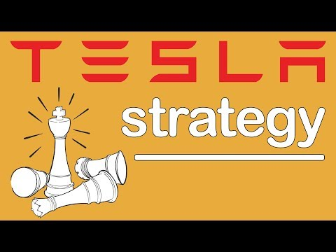 Tesla's Strategy In 2020 - A Comprehensive Overview