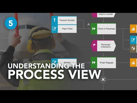 Understanding the PROCESS VIEW wit ARIS - Part 5/5