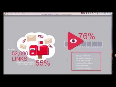 [SmartVideo] Next Generation Personalized Video Technology