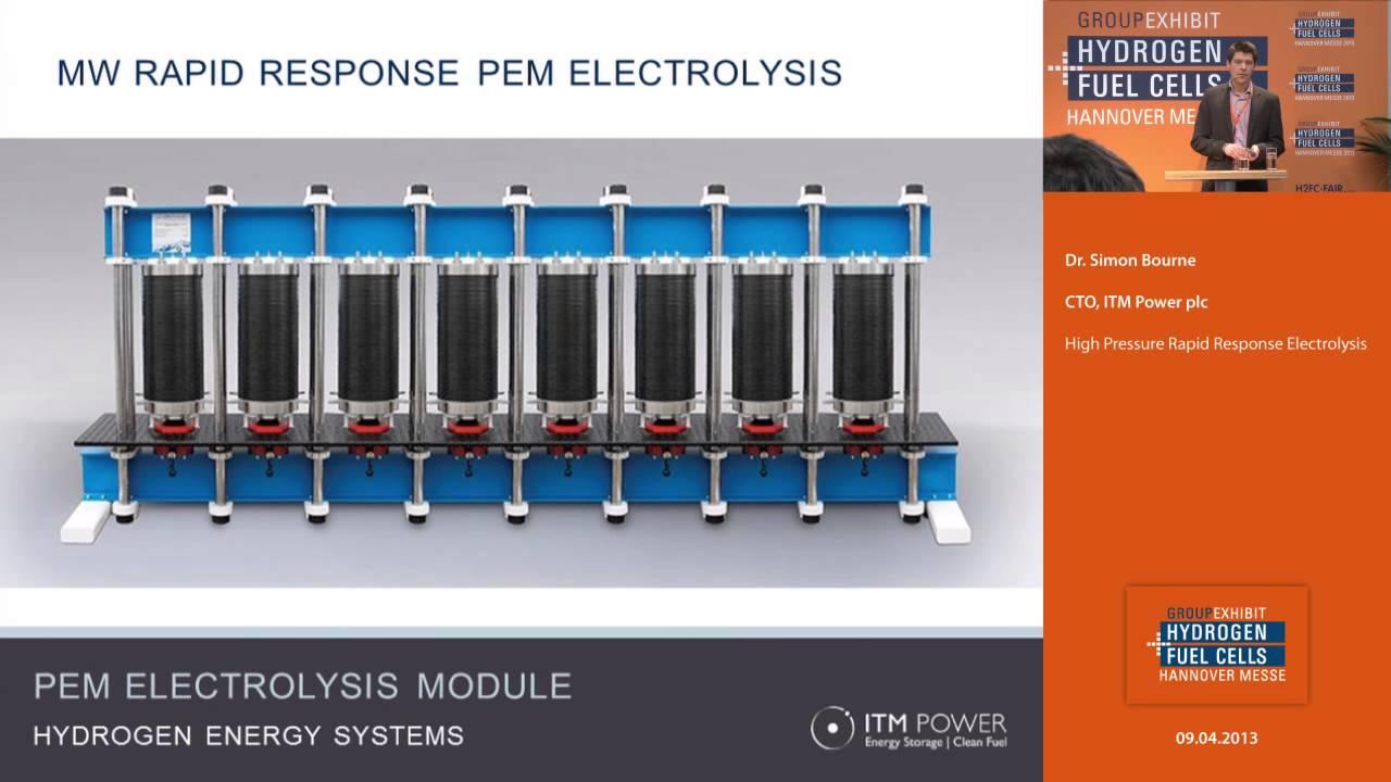 High Pressure Rapid Response Electrolysis Youtube