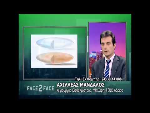 Τι είναι ο καταρράκτης - Αχιλλέας Μάνδαλος, Χειρουργός Οφθαλμίατρος