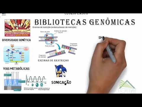 Libreria genomica yahoo dating