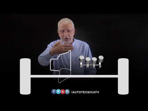 Motor transversal o longitudinal? Cuál performa mejor?
