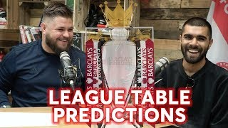 Man United Top 4? Wolves Above Arsenal? | Premier League Table 2019-2020 | Predictions