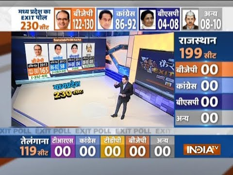 IndiaTV-CNX Exit Polls: Shivraj Singh Chouhan Likely To Form Govt In MP, BJP May Get 122-130 Seats