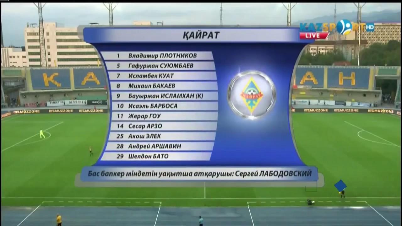 Kairat Almaty vs FC Atyrau 1-1 Highlights - Kazakhstan Premier League