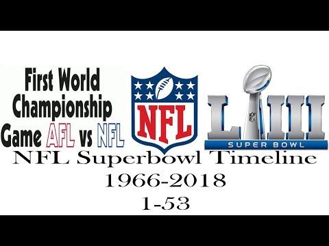 Entire Super Bowl History (1-53) (1966-2018)