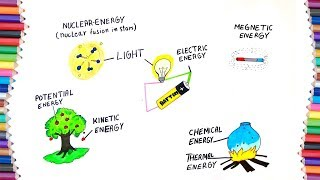 """HOW TO DRAW """"FORMS OF ENERGY"""" FOR KIDS"""