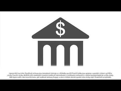 ProfitLevel   Edukace - Akcie