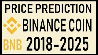 BINANCE COIN [BNB] REAL PRICE PREDICTION,  Forecast 2018-2025⚡BEST CRYPTO INVESTMENT⚡$$$