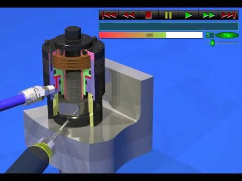 Hydraulic Bolt Tensioner het