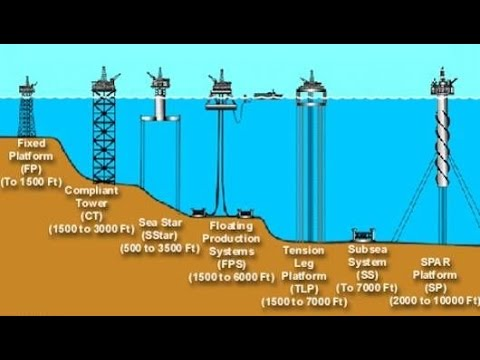 "Oig Rig ""The World's Largest Oil Rig"" – Big Bigger Biggest