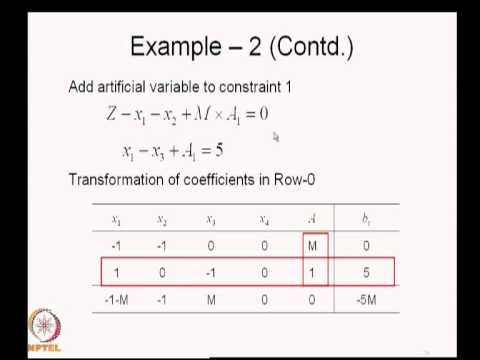 Mod-02 Lec-12 Linear Programming: Unbounded and infeasible problems