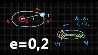 gravitação 2
