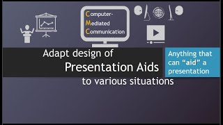 Presentation Aids: Adapting Design to CMC Speaking Situations (OLD)