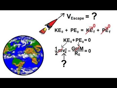 Physics Mechanics Gravity 20 Of 20 What Is Escape Velocity