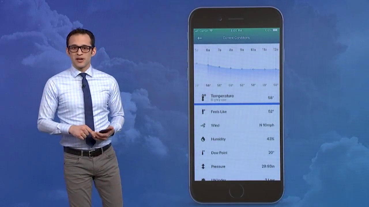 Sneak Peek of the NEW app from The Weather Channel (Survey)