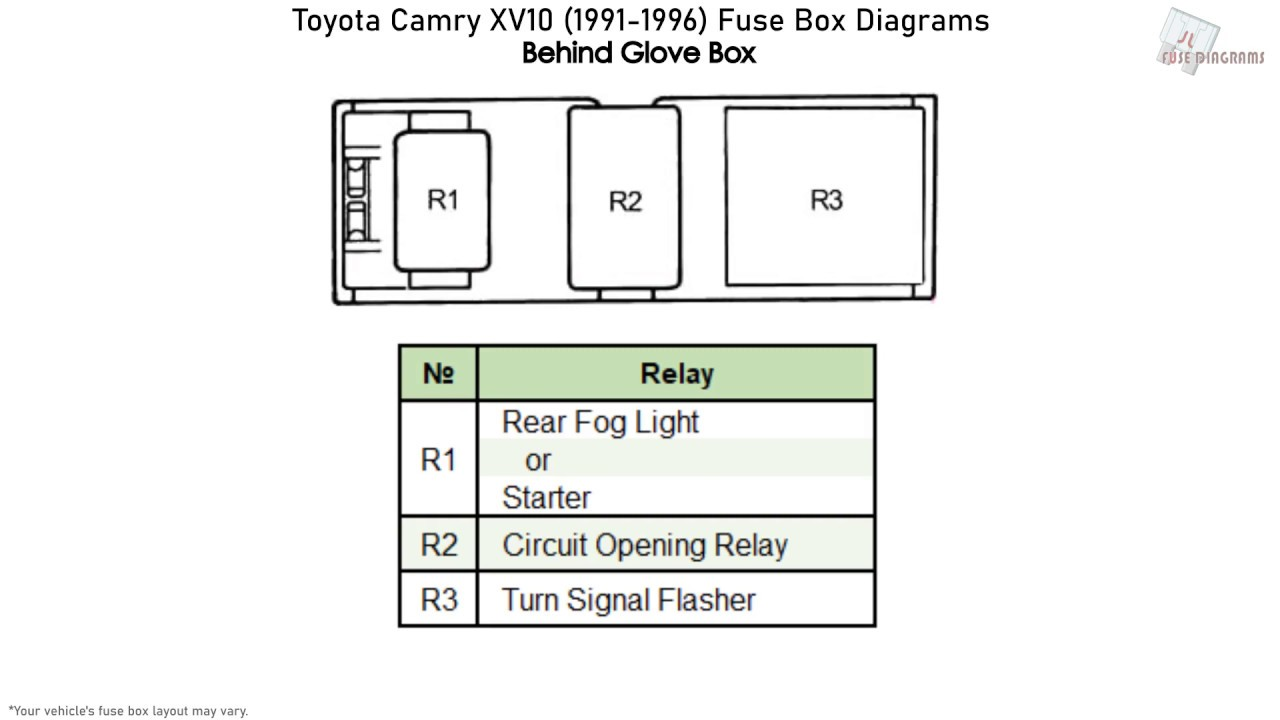 toyota camry xv10 (1991-1996) fuse box diagrams - youtube  youtube