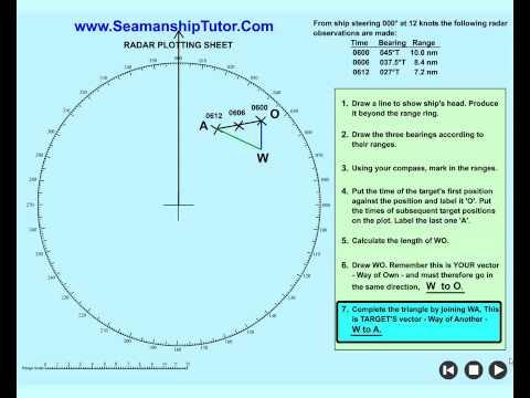 Radar Plotting Sheet Pdf