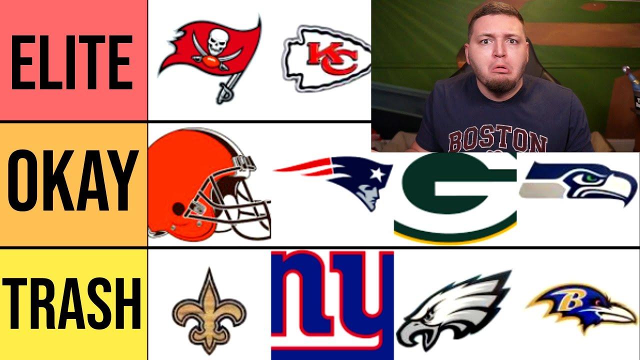2021 NFL TEAM TIER LIST RANKING