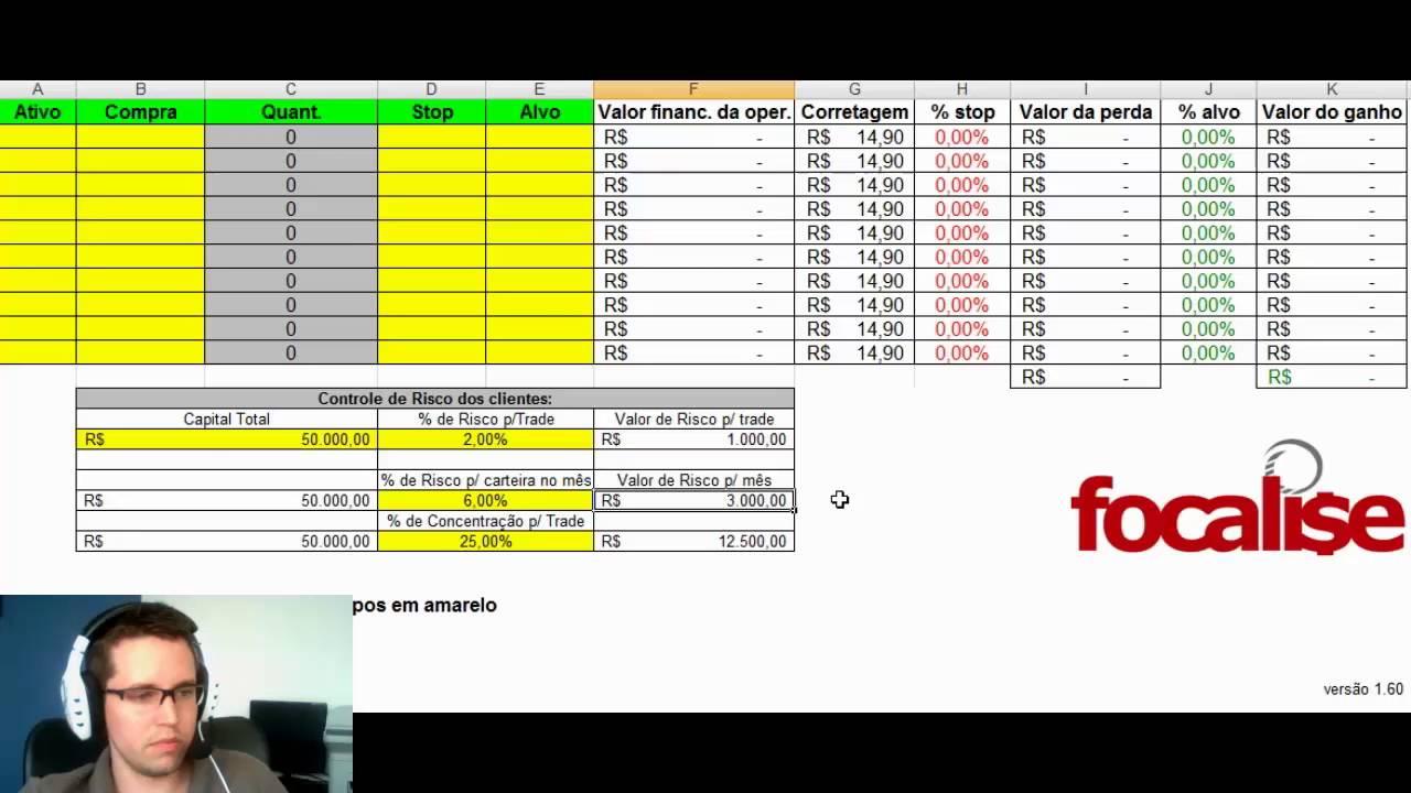 gerenciamento de risco forex exchange