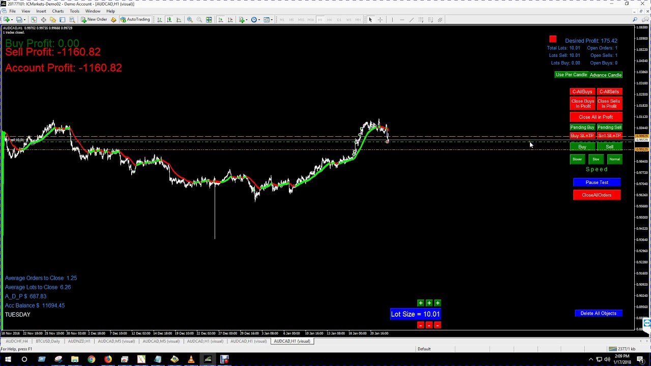 Best forex simulation