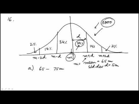 Data Analysis Problem 16 REVISED GRE MATH REVIEW OFFICIAL