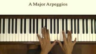 A Major F# Minor Scales and Arpeggios
