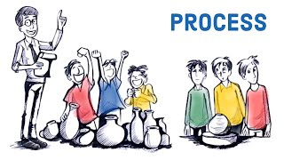 เทคนิคการเรียน  กระบวนการเรียนรู้ หรือ Process Learning