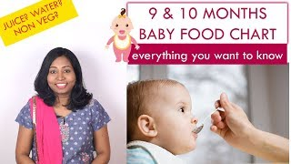 9 & 10 months BABY FOOD CHART | Can we give Non-veg, Juice, Water etc
