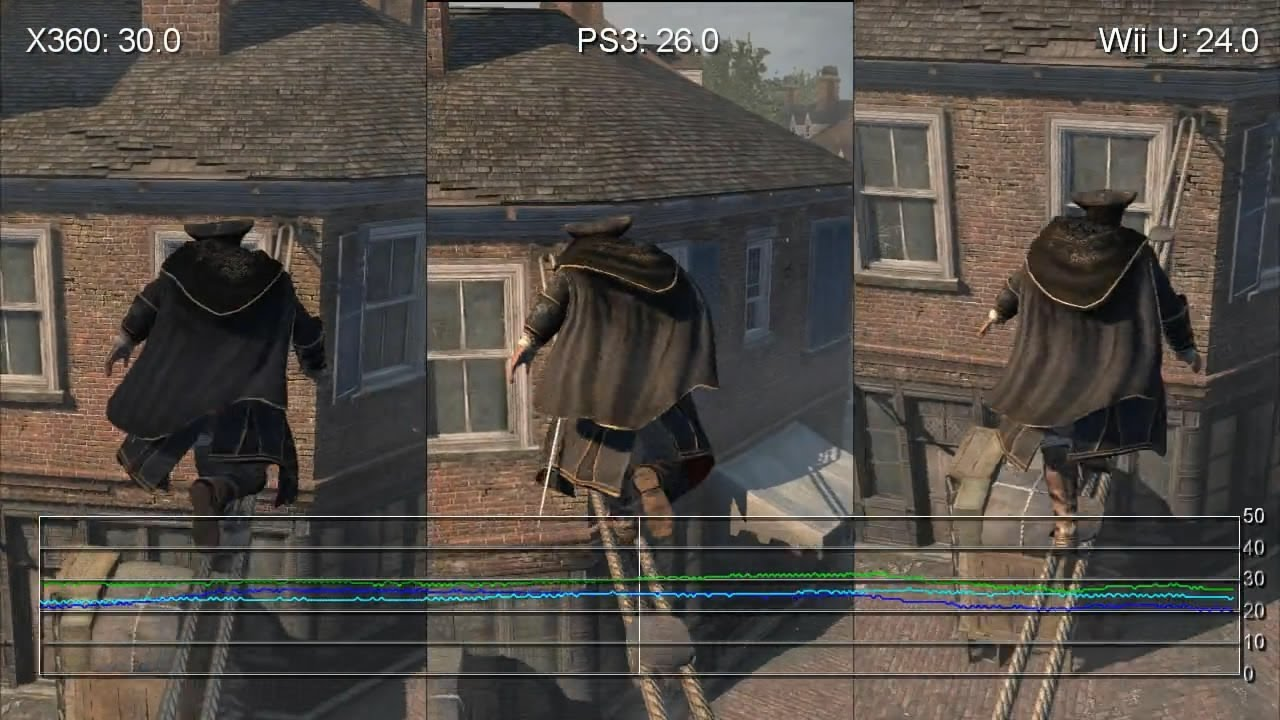 Assassin S Creed 3 Wii U Vs Xbox 360 Vs Ps3 Gameplay Frame Rate