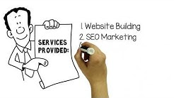 Web Development & SEO Agency in London, Rome, Milan, Napoli, Italy