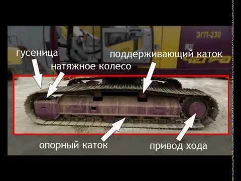 1. Общее устройство экскаватора ЧЕТРА ЭГП-230
