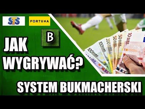 Jak Wygrywać ? SYSTEM BUKMACHERSKI: PROGRESJA REMISOWA