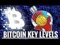 Bitcoin Key Levels