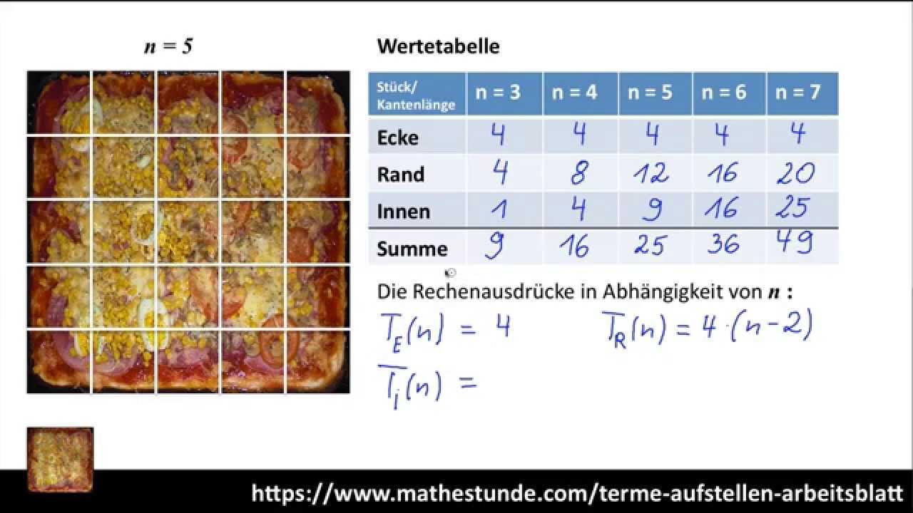 Terme aufstellen Terme vereinfachen am Beispiel einer quadratischen ...