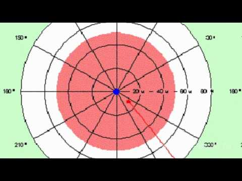 Как измерить коэффициент усиления антенны
